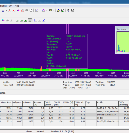 Interface of a gamma alpha spectrometry analysis software package