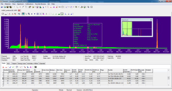 Interface of a gamma and alpha spectrometry analysis software package