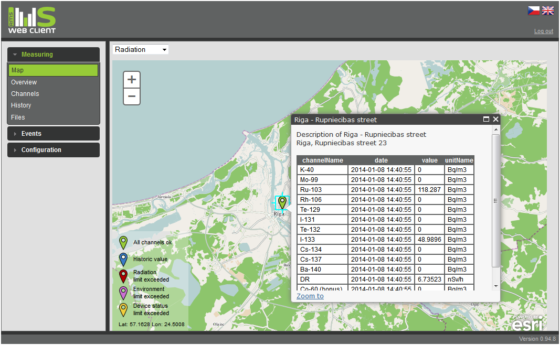 Interface of a monitoring and data visualisation software